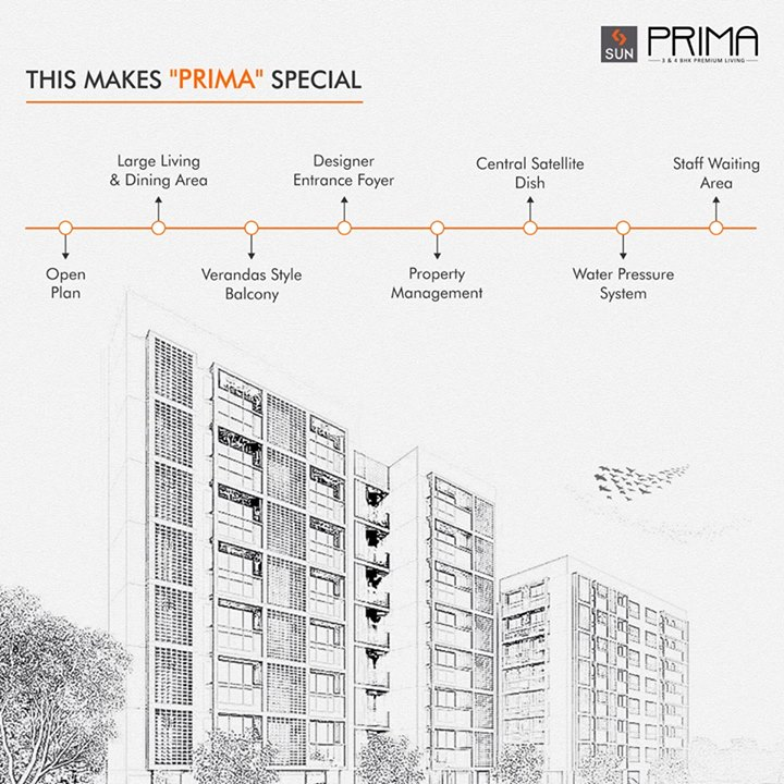 Sun Builders,  SunBuilders, Residential, Luxury, QualityLiving, SunPrima