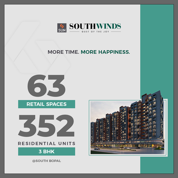 Sun Builders,  SunSouthwinds, SunBuilders, JourneyOfPastYear, RealEstate, ProgressiveSpaces, Ahmedabad, Gujarat